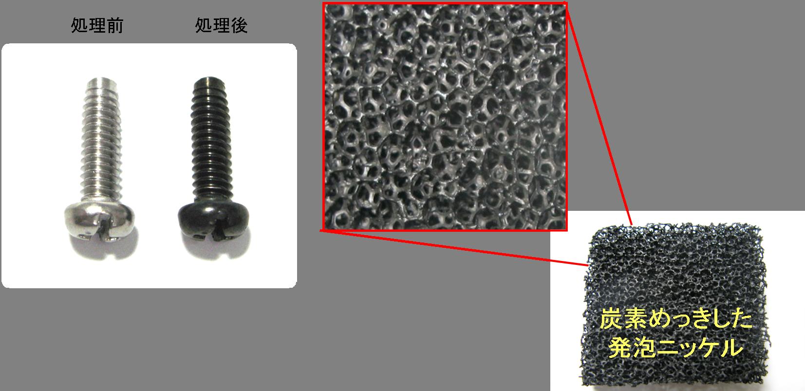 複雑形状基材にも均一に炭素めっき